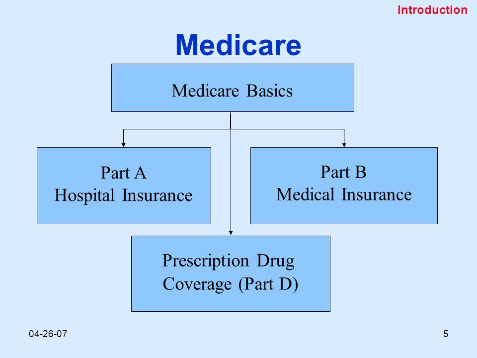 04-26-075 Medicare Medicare Basics Part A Hospital Insurance Part B Medical Insurance Prescription Drug Coverage (Part D) Introduction
