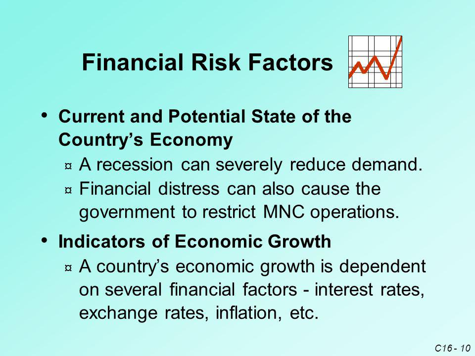 C16 - 10 Financial Risk Factors Current and Potential State of the Country's Economy ¤ A recession can severely reduce demand.