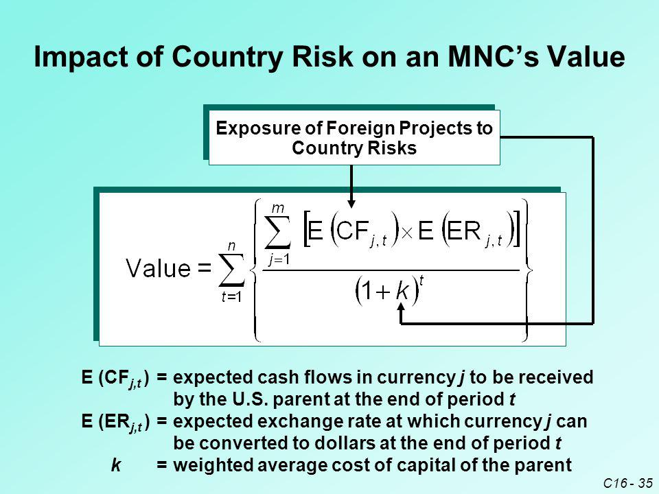 C16 - 35 Impact of Country Risk on an MNC's Value E (CF j,t )=expected cash flows in currency j to be received by the U.S. parent at the end of period
