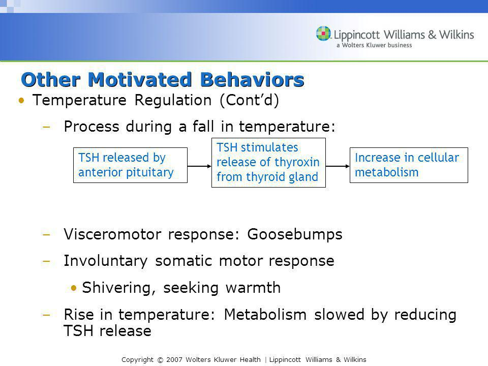 Copyright © 2007 Wolters Kluwer Health | Lippincott Williams & Wilkins Other Motivated Behaviors Temperature Regulation (Cont'd) –Process during a fall in temperature: –Visceromotor response: Goosebumps –Involuntary somatic motor response Shivering, seeking warmth –Rise in temperature: Metabolism slowed by reducing TSH release TSH released by anterior pituitary TSH stimulates release of thyroxin from thyroid gland Increase in cellular metabolism