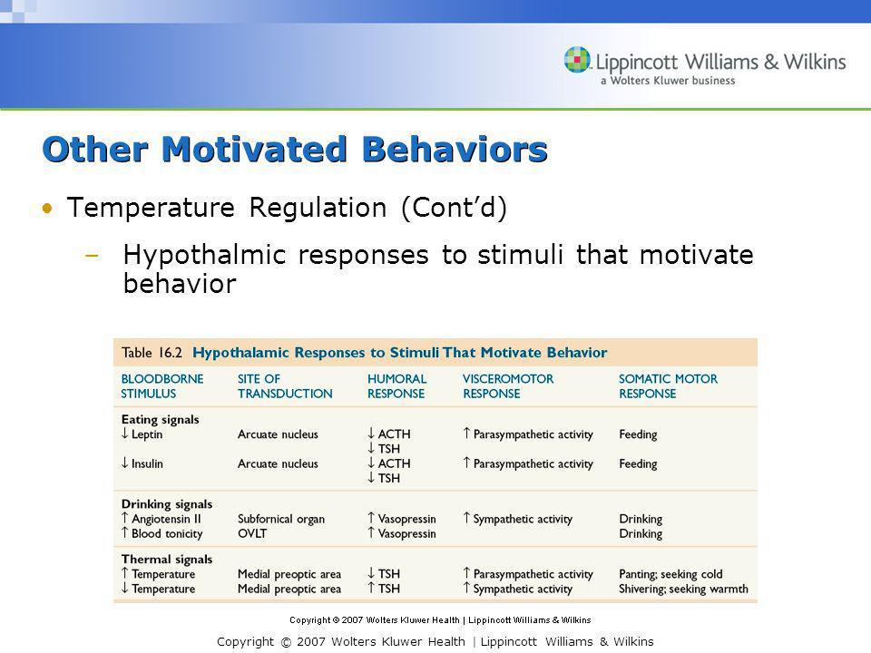 Copyright © 2007 Wolters Kluwer Health | Lippincott Williams & Wilkins Other Motivated Behaviors Temperature Regulation (Cont'd) –Hypothalmic responses to stimuli that motivate behavior