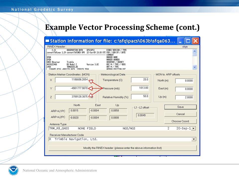 Example Vector Processing Scheme (cont.)