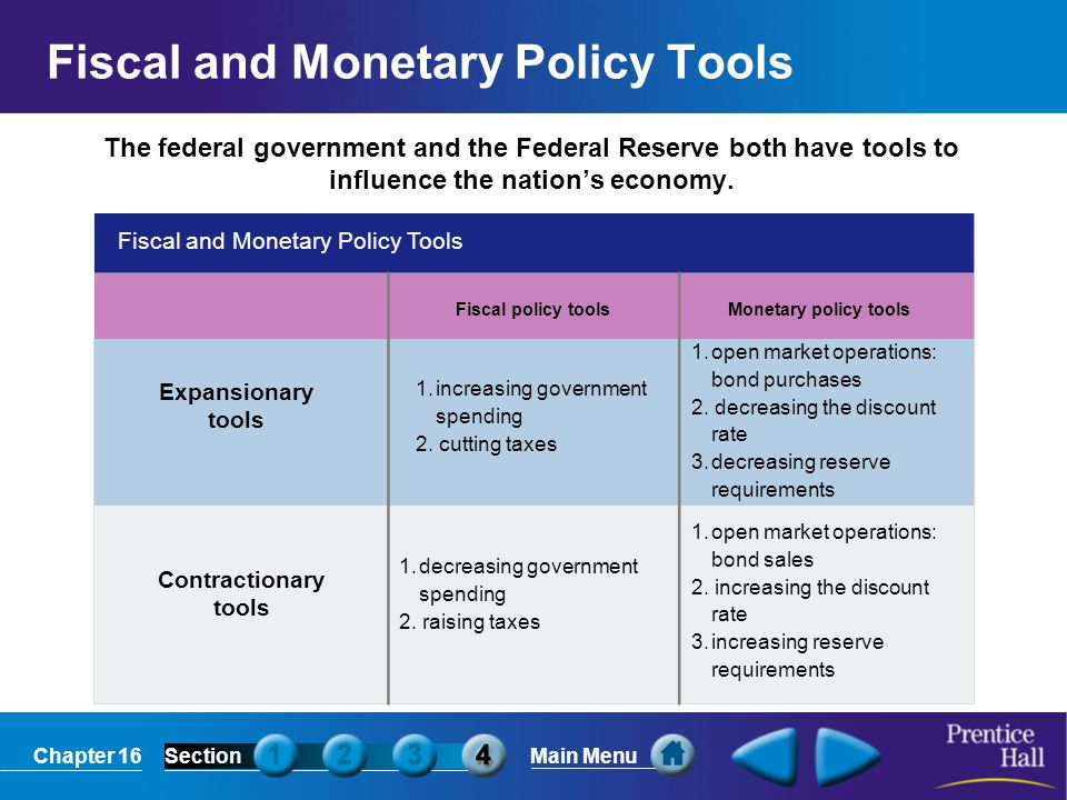 Chapter 16SectionMain Menu Fiscal and Monetary Policy Tools Fiscal policy toolsMonetary policy tools The federal government and the Federal Reserve bo