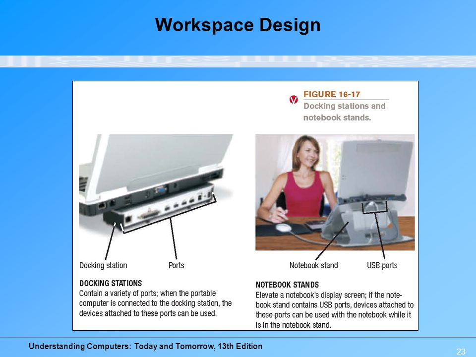 Understanding Computers: Today and Tomorrow, 13th Edition 23 Workspace Design
