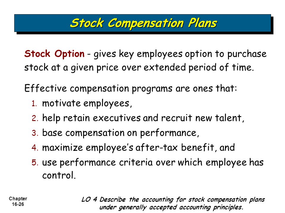 Chapter 16-26 Stock Compensation Plans LO 4 Describe the accounting for stock compensation plans under generally accepted accounting principles. Stock