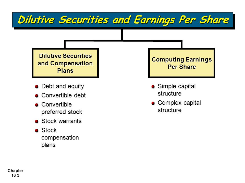 Chapter 16-3 Debt and equity Convertible debt Convertible preferred stock Stock warrants Stock compensation plans Dilutive Securities and Earnings Per