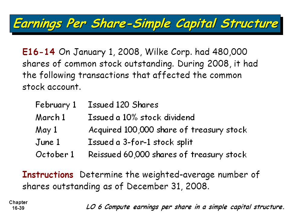 Chapter 16-39 LO 6 Compute earnings per share in a simple capital structure. Earnings Per Share-Simple Capital Structure E16-14 On January 1, 2008, Wi