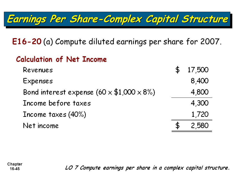 Chapter 16-45 LO 7 Compute earnings per share in a complex capital structure. Earnings Per Share-Complex Capital Structure E16-20 (a) Compute diluted