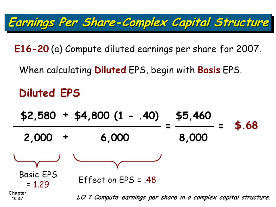Chapter 16-47 LO 7 Compute earnings per share in a complex capital structure. Earnings Per Share-Complex Capital Structure E16-20 (a) Compute diluted