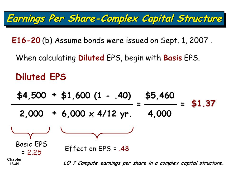 Chapter 16-49 LO 7 Compute earnings per share in a complex capital structure. Earnings Per Share-Complex Capital Structure E16-20 (b) Assume bonds wer