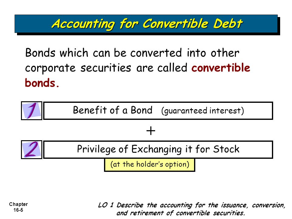 Chapter 16-16 Certificates entitling the holder to acquire shares of stock at a certain price within a stated period.