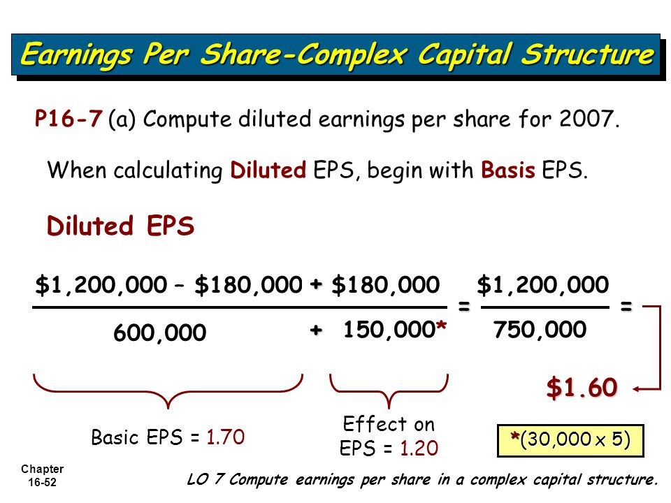 Chapter 16-52 LO 7 Compute earnings per share in a complex capital structure. Earnings Per Share-Complex Capital Structure When calculating Diluted EP