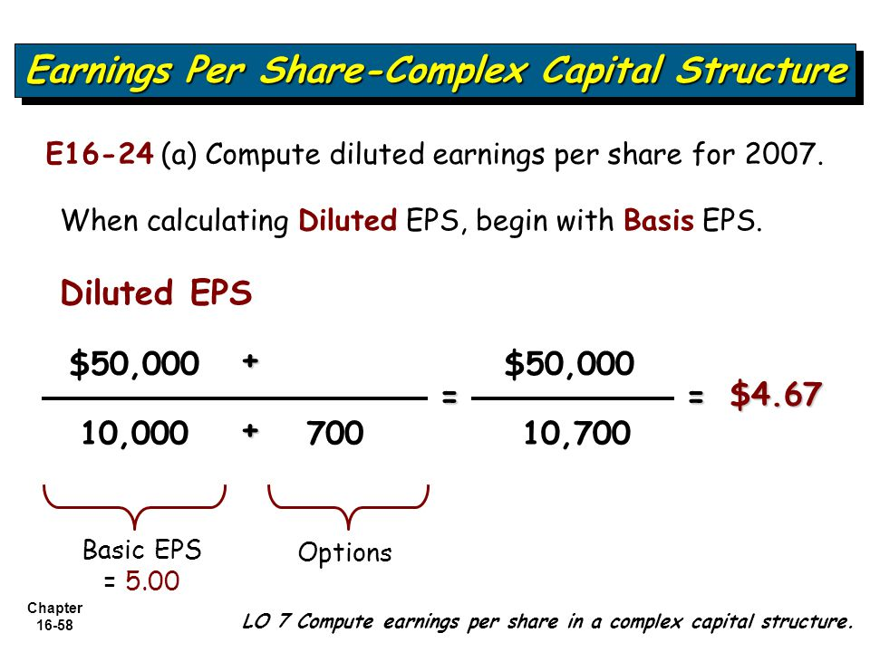 Chapter 16-58 LO 7 Compute earnings per share in a complex capital structure. Earnings Per Share-Complex Capital Structure E16-24 (a) Compute diluted