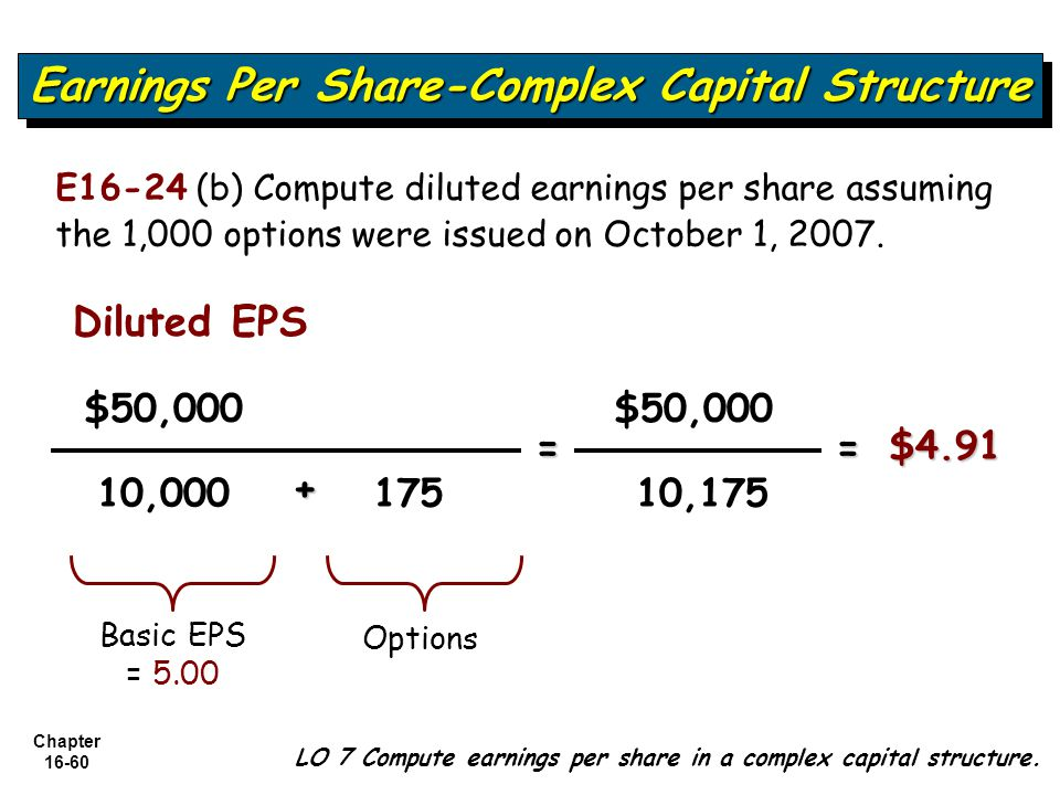 Chapter 16-60 LO 7 Compute earnings per share in a complex capital structure. Earnings Per Share-Complex Capital Structure E16-24 (b) Compute diluted