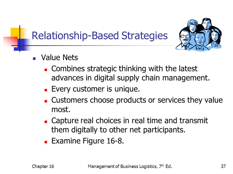 Chapter 16Management of Business Logistics, 7 th Ed.37 Relationship-Based Strategies Value Nets Combines strategic thinking with the latest advances i