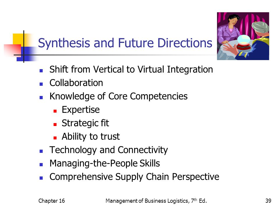 Chapter 16Management of Business Logistics, 7 th Ed.39 Synthesis and Future Directions Shift from Vertical to Virtual Integration Collaboration Knowle