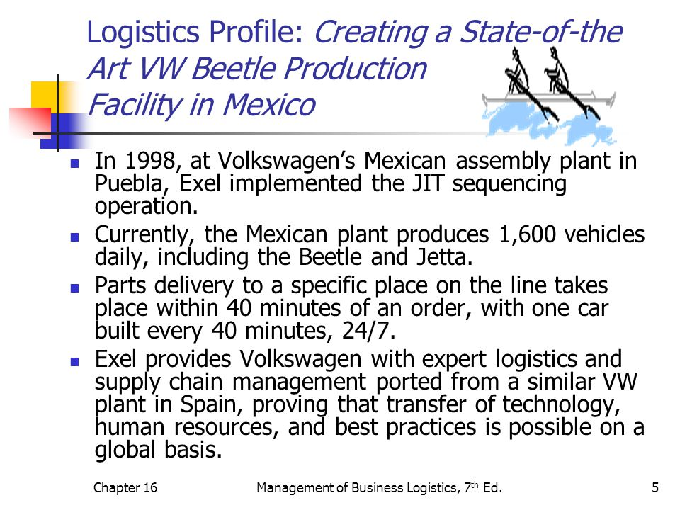 Chapter 16Management of Business Logistics, 7 th Ed.6 Introduction Logistics and supply chain management are changing quickly, and are characterized by: Many innovations and improvements Movement towards being considered as players in strategic, competitive advantage Prime candidates for application of tried and proven approaches to strategic planning