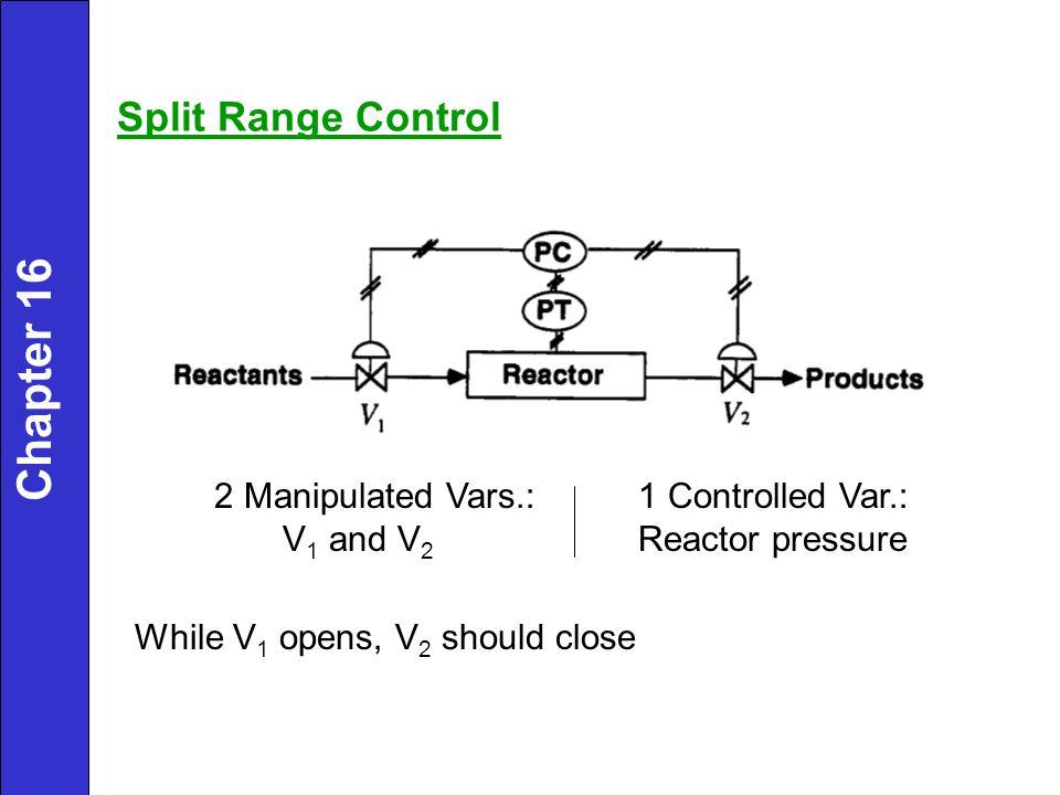 Split Range Control 2 Manipulated Vars.: V 1 and V 2 1 Controlled Var.: Reactor pressure While V 1 opens, V 2 should close Chapter 16
