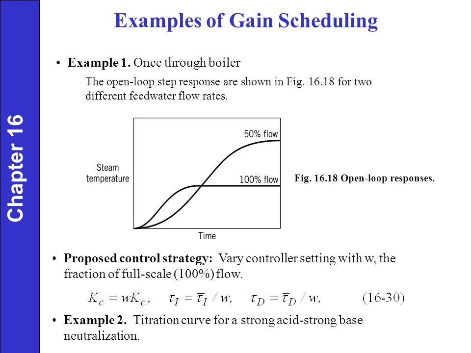 Chapter 16 Examples of Gain Scheduling Example 1.