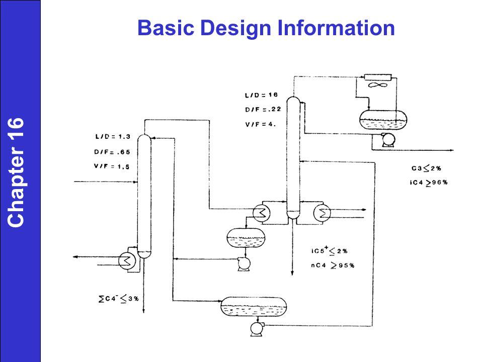 Basic Design Information