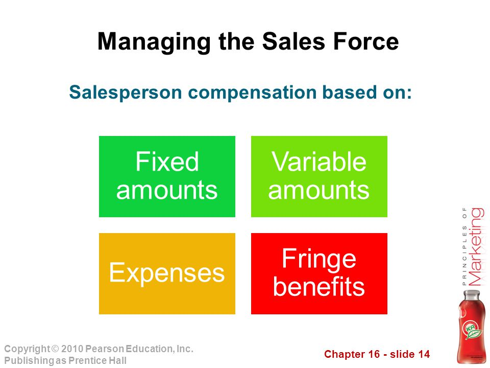 Chapter 16 - slide 14 Copyright © 2010 Pearson Education, Inc. Publishing as Prentice Hall Managing the Sales Force Fixed amounts Variable amounts Exp
