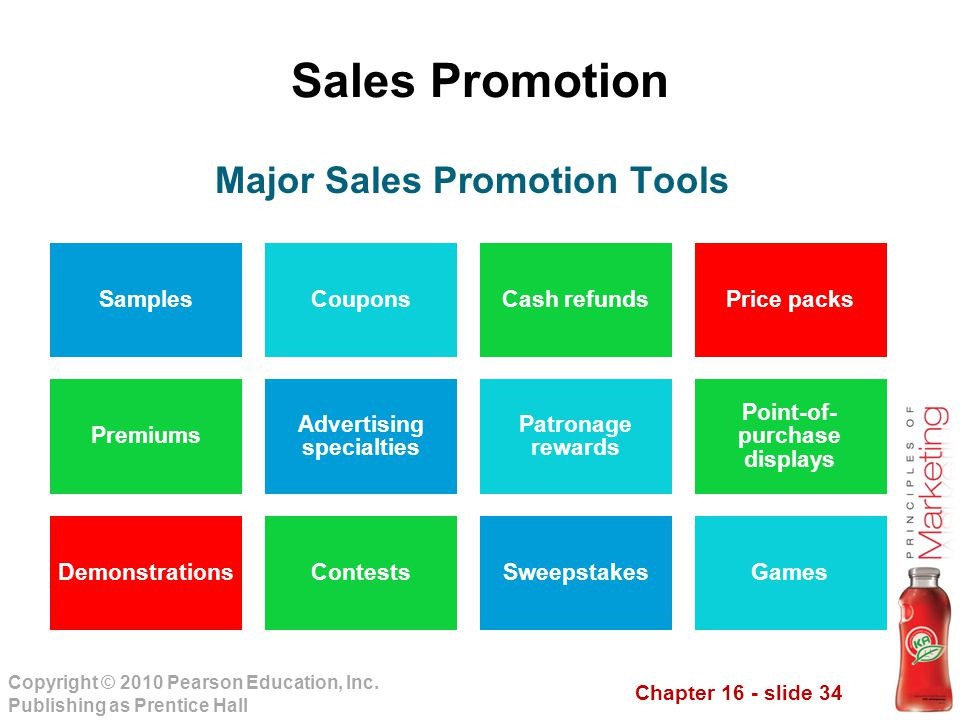 Chapter 16 - slide 34 Copyright © 2010 Pearson Education, Inc. Publishing as Prentice Hall Sales Promotion SamplesCouponsCash refundsPrice packs Premi