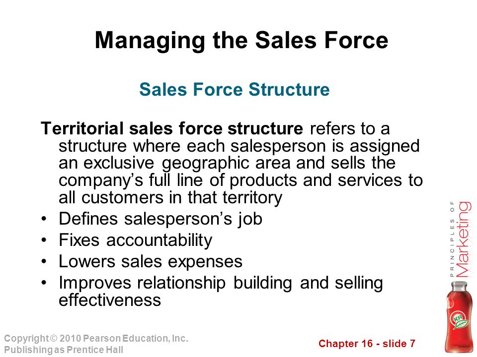 Chapter 16 - slide 7 Copyright © 2010 Pearson Education, Inc. Publishing as Prentice Hall Managing the Sales Force Territorial sales force structure r