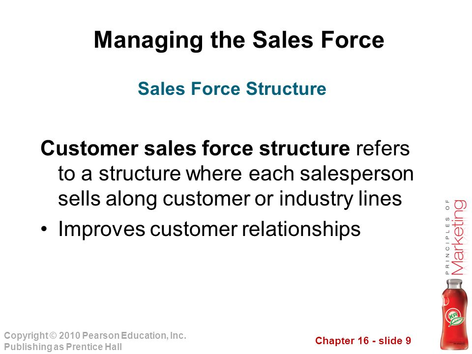 Chapter 16 - slide 9 Copyright © 2010 Pearson Education, Inc. Publishing as Prentice Hall Managing the Sales Force Customer sales force structure refe