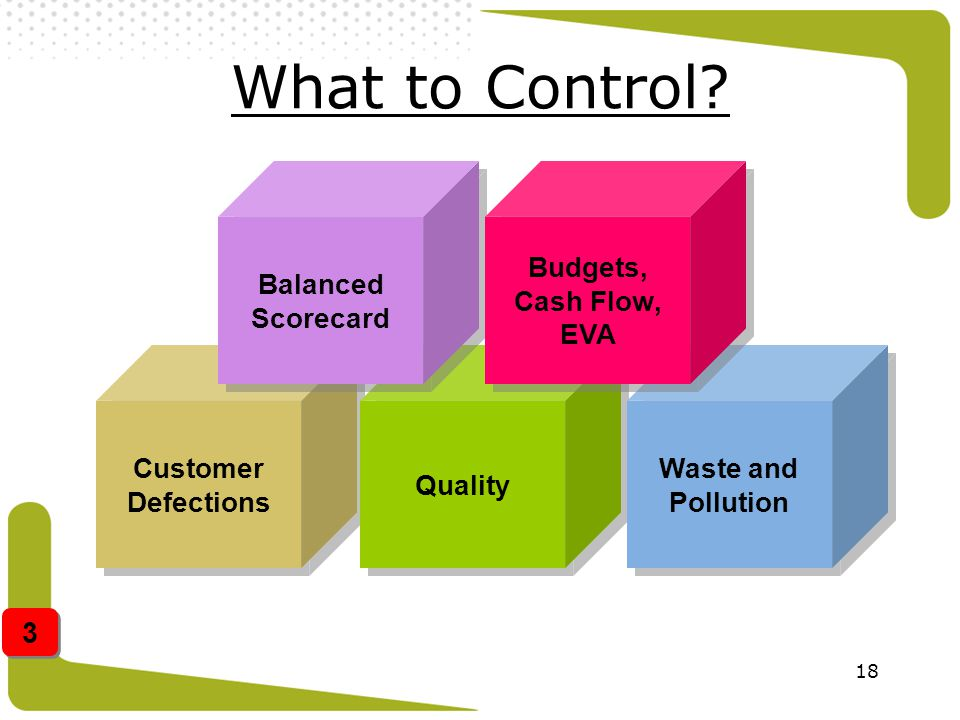 18 What to Control? Customer Defections Customer Defections Quality Waste and Pollution Balanced Scorecard Budgets, Cash Flow, EVA Budgets, Cash Flow,