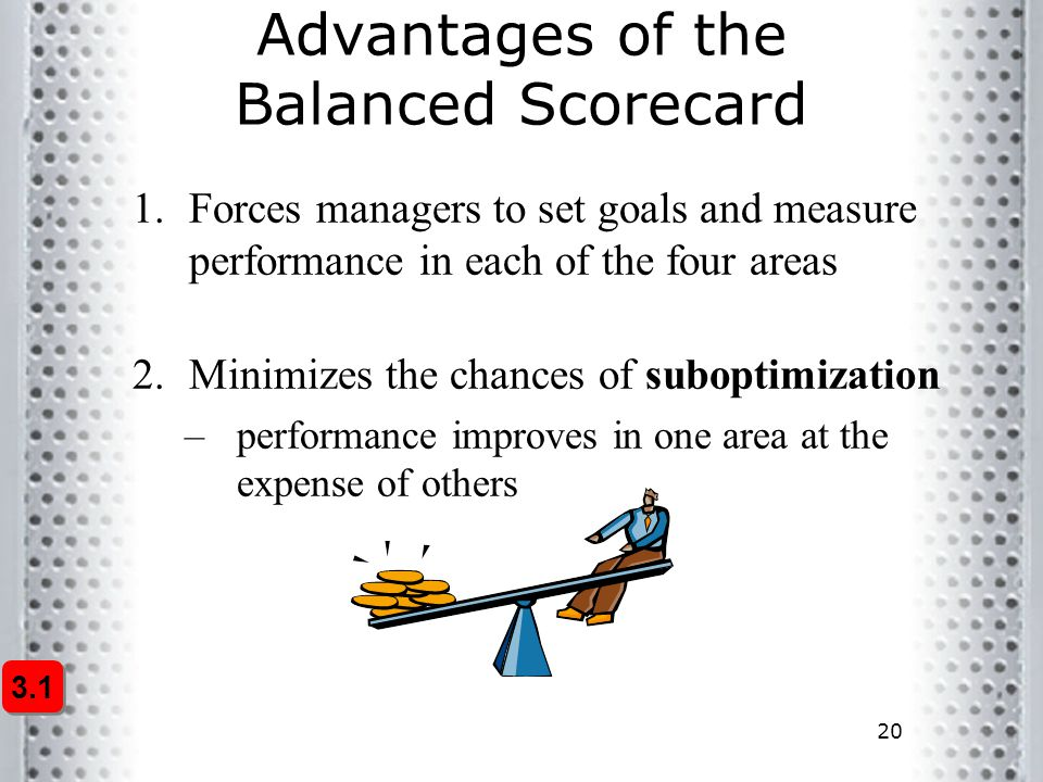 20 Advantages of the Balanced Scorecard 1.Forces managers to set goals and measure performance in each of the four areas 2.Minimizes the chances of suboptimization –performance improves in one area at the expense of others 3.1