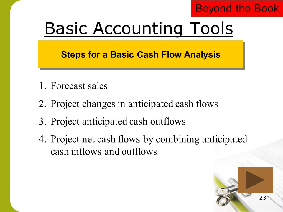 23 Basic Accounting Tools 1.Forecast sales 2.Project changes in anticipated cash flows 3.Project anticipated cash outflows 4.Project net cash flows by combining anticipated cash inflows and outflows Steps for a Basic Cash Flow Analysis Beyond the Book
