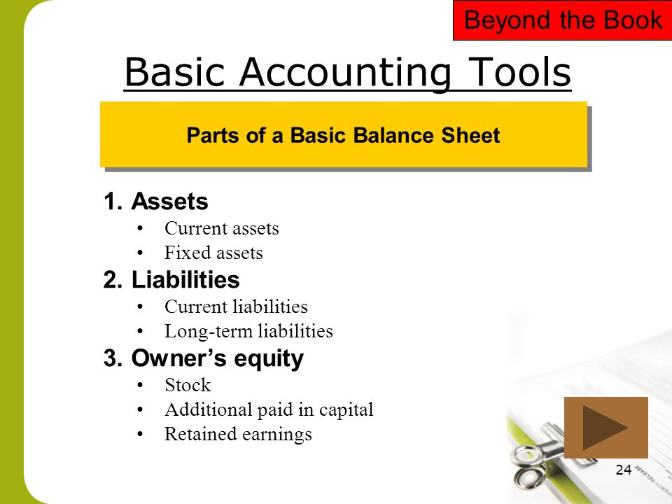 24 Basic Accounting Tools 1.Assets Current assets Fixed assets 2.Liabilities Current liabilities Long-term liabilities 3.Owner's equity Stock Additional paid in capital Retained earnings Parts of a Basic Balance Sheet Beyond the Book