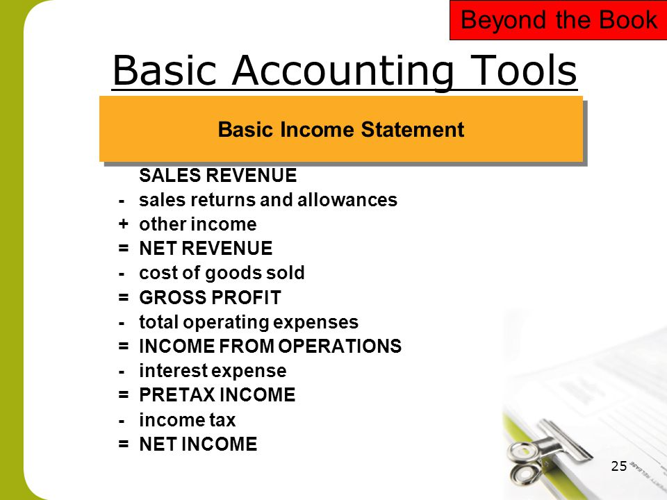 25 Basic Accounting Tools SALES REVENUE -sales returns and allowances +other income =NET REVENUE -cost of goods sold =GROSS PROFIT -total operating expenses =INCOME FROM OPERATIONS -interest expense =PRETAX INCOME -income tax =NET INCOME Basic Income Statement Beyond the Book