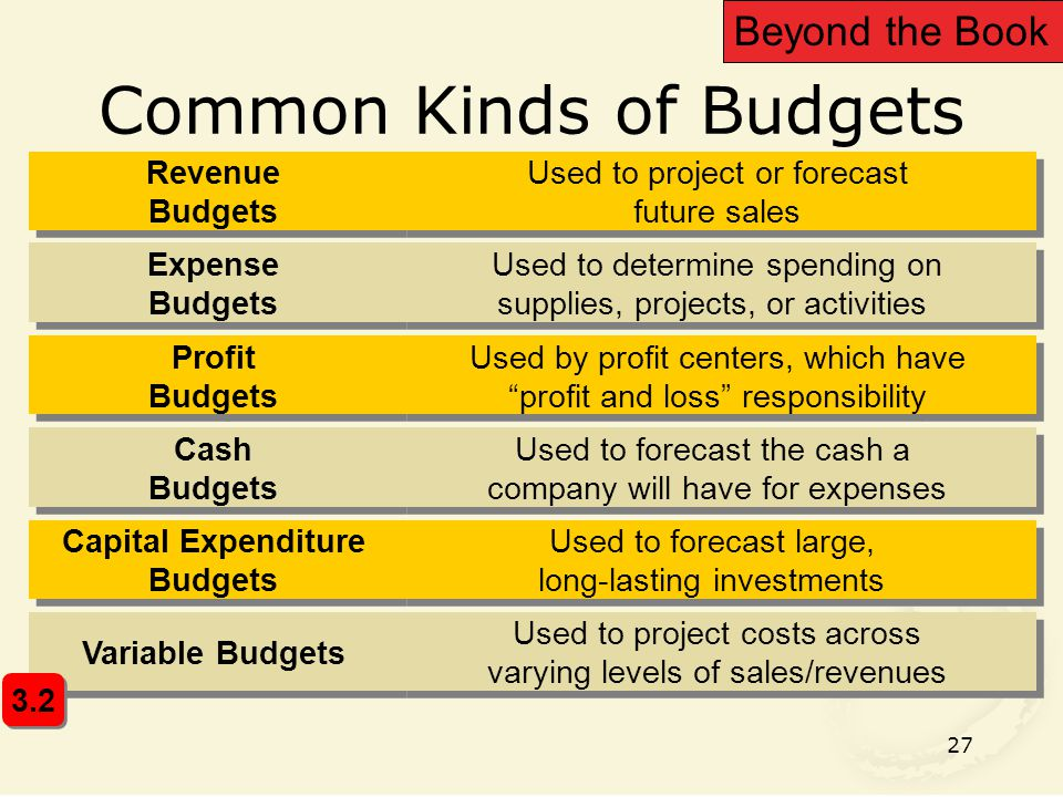 27 Common Kinds of Budgets Cash Budgets Used to forecast the cash a company will have for expenses Expense Budgets Used to determine spending on supplies, projects, or activities Profit Budgets Profit Budgets Used by profit centers, which have profit and loss responsibility Revenue Budgets Used to project or forecast future sales Variable Budgets Used to project costs across varying levels of sales/revenues Capital Expenditure Budgets Used to forecast large, long-lasting investments 3.2 Beyond the Book