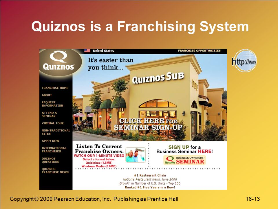Copyright © 2009 Pearson Education, Inc. Publishing as Prentice Hall 16-13 Quiznos is a Franchising System