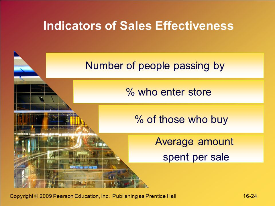 Copyright © 2009 Pearson Education, Inc. Publishing as Prentice Hall 16-24 Indicators of Sales Effectiveness Number of people passing by % who enter s
