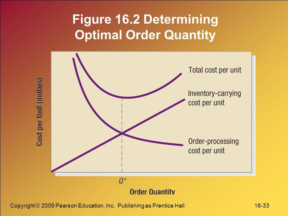 Copyright © 2009 Pearson Education, Inc. Publishing as Prentice Hall 16-33 Figure 16.2 Determining Optimal Order Quantity