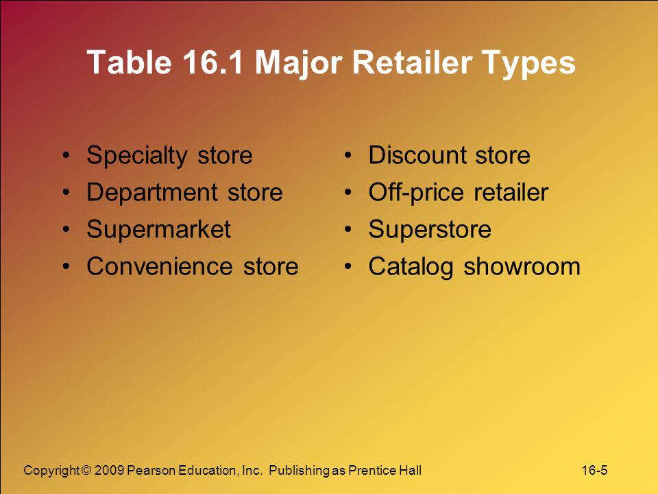 Copyright © 2009 Pearson Education, Inc. Publishing as Prentice Hall 16-5 Table 16.1 Major Retailer Types Specialty store Department store Supermarket