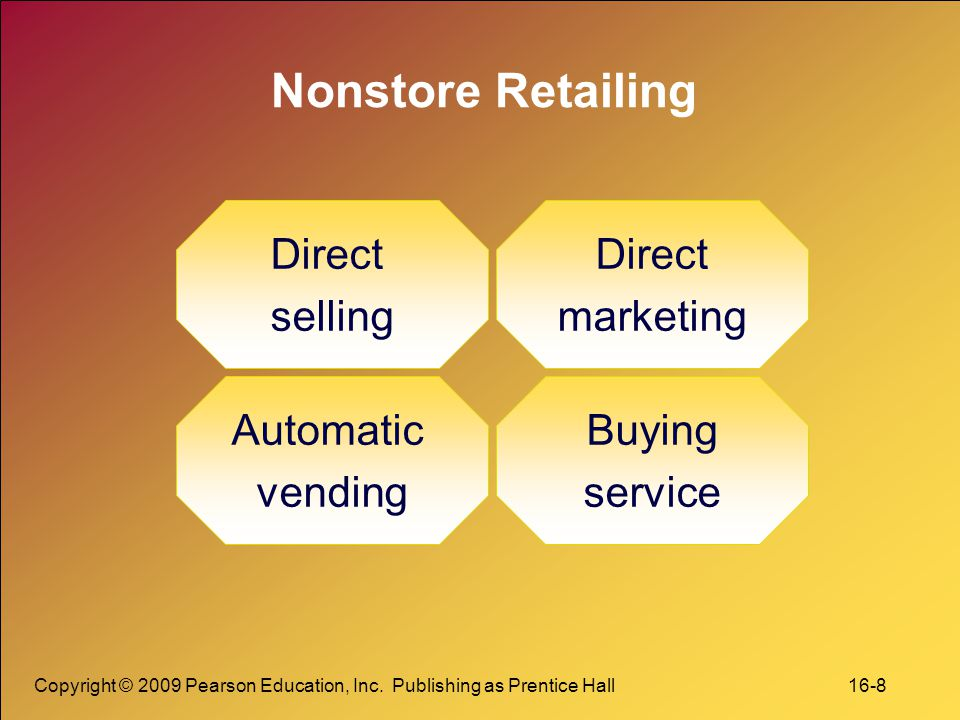 Copyright © 2009 Pearson Education, Inc. Publishing as Prentice Hall 16-8 Nonstore Retailing Direct selling Buying service Automatic vending Direct ma