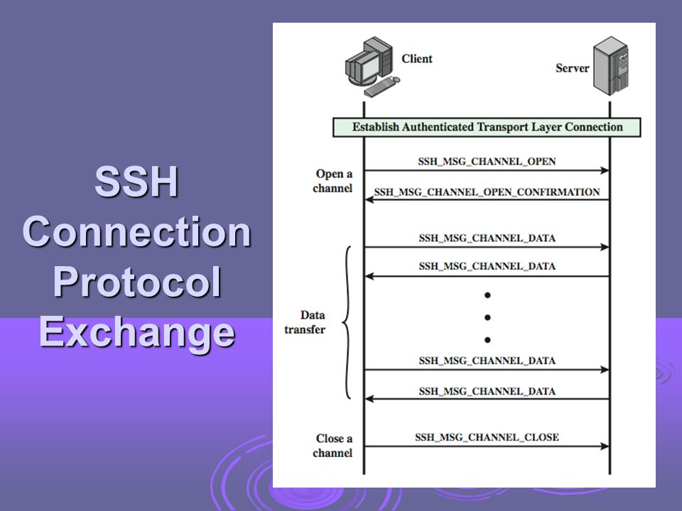 Port Forwarding  convert insecure TCP connection into a secure SSH connection SSH Transport Layer Protocol establishes a TCP connection between SSH client & server SSH Transport Layer Protocol establishes a TCP connection between SSH client & server client traffic redirected to local SSH, travels via tunnel, then remote SSH delivers to server client traffic redirected to local SSH, travels via tunnel, then remote SSH delivers to server  supports two types of port forwarding local forwarding – hijacks selected traffic local forwarding – hijacks selected traffic remote forwarding – client acts for server remote forwarding – client acts for server