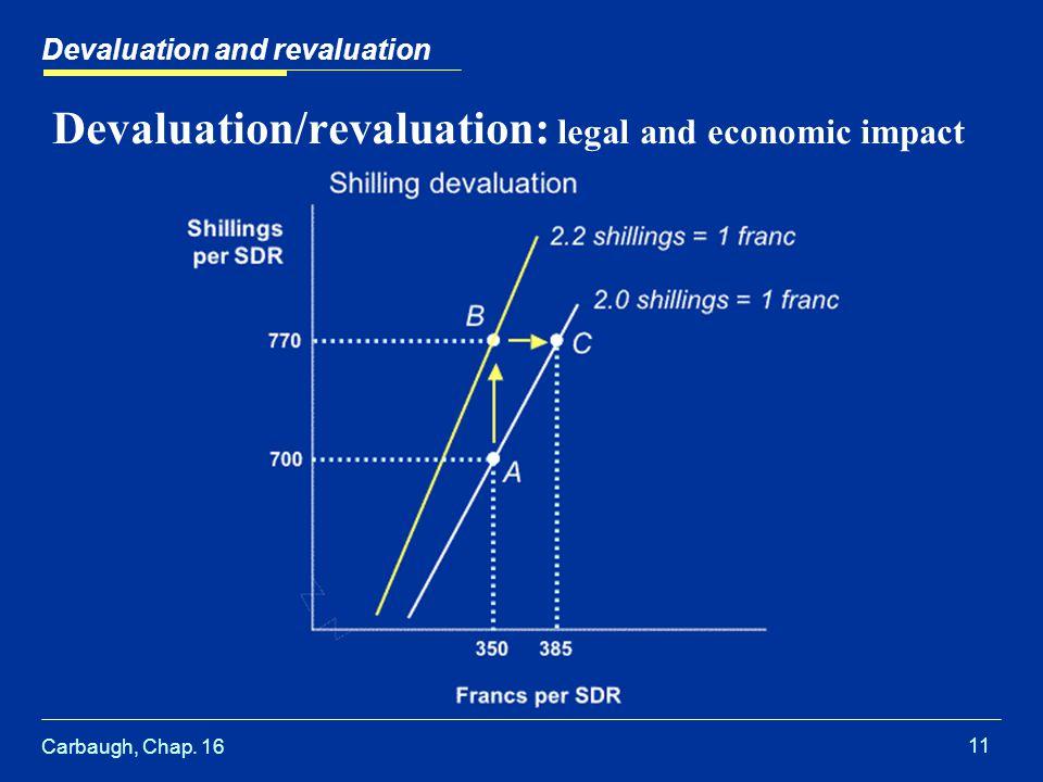 Carbaugh, Chap. 16 11 Devaluation/revaluation: legal and economic impact Devaluation and revaluation