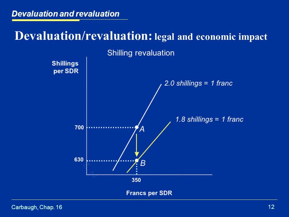 Carbaugh, Chap. 16 12 Devaluation/revaluation: legal and economic impact Devaluation and revaluation