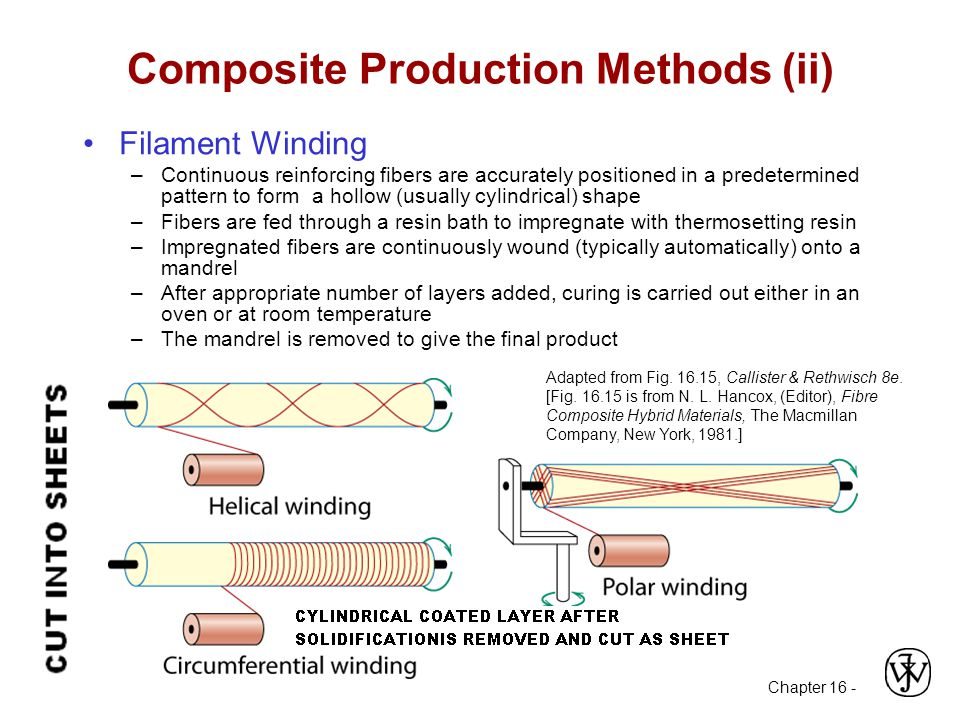Chapter 16 - Composite Production Methods (ii) Filament Winding –Continuous reinforcing fibers are accurately positioned in a predetermined pattern to