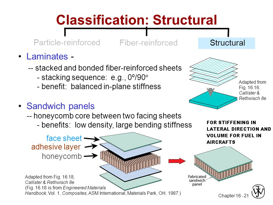 Chapter 16 - 21 Laminates - -- stacked and bonded fiber-reinforced sheets - stacking sequence: e.g., 0º/90 º - benefit: balanced in-plane stiffness Ad