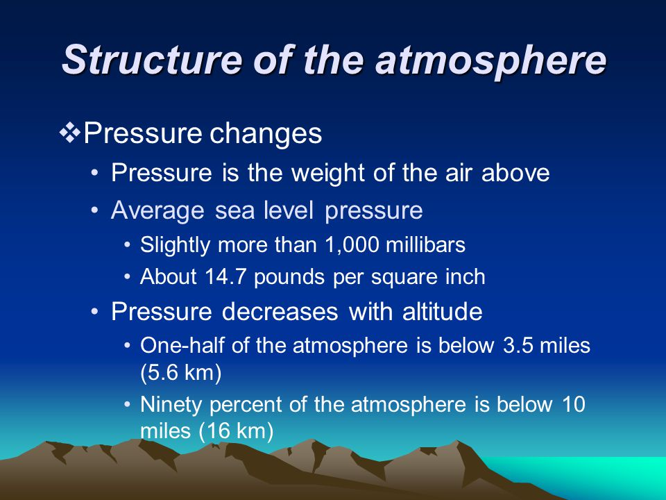 Structure of the atmosphere  Pressure changes Pressure is the weight of the air above Average sea level pressure Slightly more than 1,000 millibars A