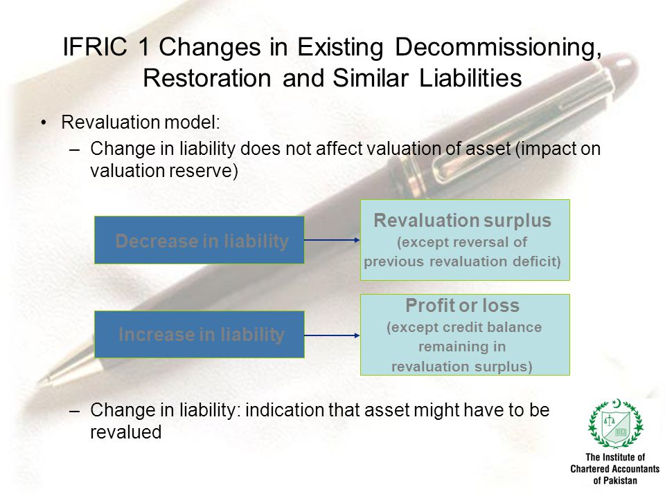 IFRIC 1 Changes in Existing Decommissioning, Restoration and Similar Liabilities Revaluation model: –Change in liability does not affect valuation of asset (impact on valuation reserve) –Change in liability: indication that asset might have to be revalued Decrease in liability Revaluation surplus (except reversal of previous revaluation deficit) Increase in liability Profit or loss (except credit balance remaining in revaluation surplus)