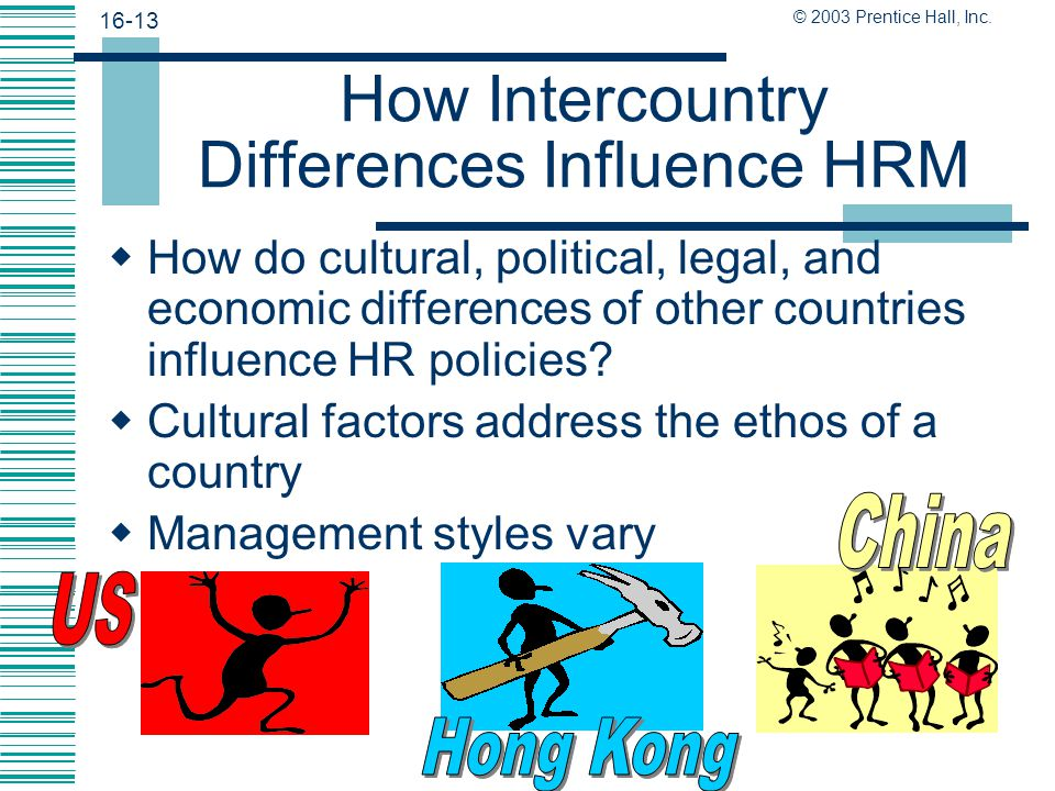 16-12 © 2003 Prentice Hall, Inc. Global Staffing Pressures Candidate selections Assignment terms Relocation Immigration Culture and language Compensat