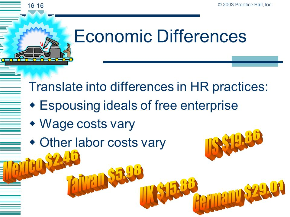 16-15 © 2003 Prentice Hall, Inc. Power Distance Effect  In Mexico, Managers keep their distance Formal rules Individualism and self-sufficiency  Ger