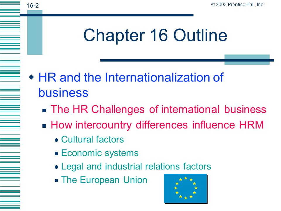 © 2003 Prentice Hall, Inc. 16-1 Instructor presentation questions: docwin@tampabay.rr.com Chapter 16 Managing Global Human Resources