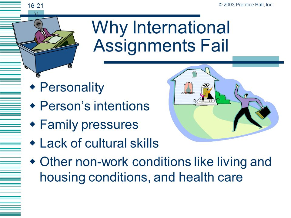 16-20 © 2003 Prentice Hall, Inc. Failure Rates of International Assignments  International assignment failure can cost hundreds of thousands of dolla